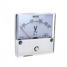 Вольтметр VM-A801аналоговый на панель 80х80 (круглый вырез) 500В прямое подключение EKF PROxima | vm-a801-500 | EKF