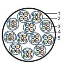 Кабель витая пара FUTP48W-C5-S24-IN-LSZH-GY (FTP48W-C5-SOLID-IN-LSZH)эк.F/UTP,од.(solid),LSZHнг(С)-HF,-20°C-+60°C,сер.   45615   Hyperline